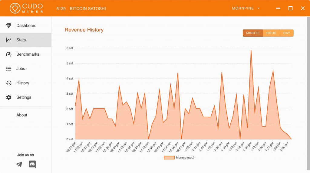 Cudo Miner Tutorial: The stats tab shows your revenue history